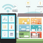 7 Gadgets For Your Home